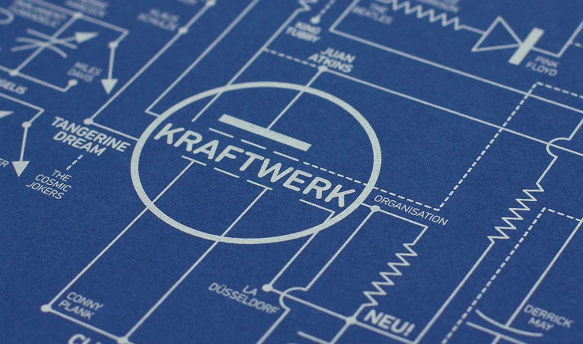 Imagine a map featuring the history of electronic music... it exists!