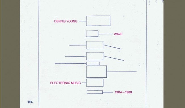 'Wave/Electronic Music 1984-1988' by Dennis Young reissued on CD and vinyl